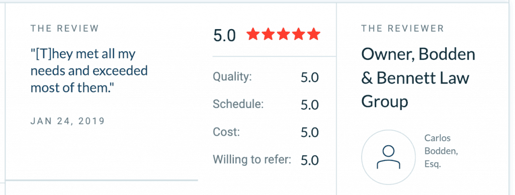 Innovative Flare 5-Star rating on clutch
